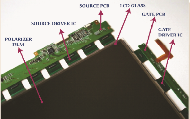 SOURCE DRIVER IC DOWNLOAD